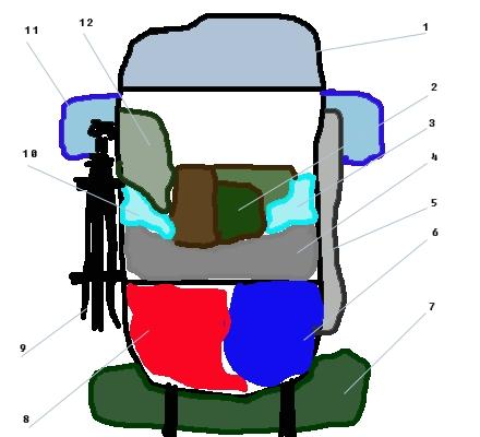 Схема упаковки рюкзака